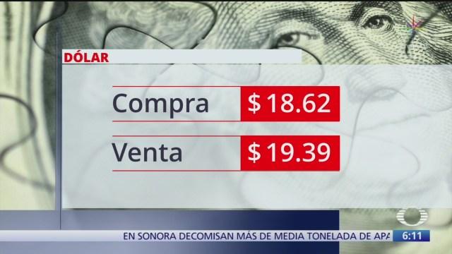 Foto: Dólar se vende 19.39