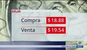 El dólar se vende en $19.54