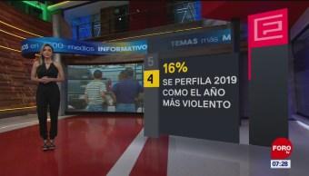 El impacto en las portadas de los principales diarios del 21 de noviembre del 2019