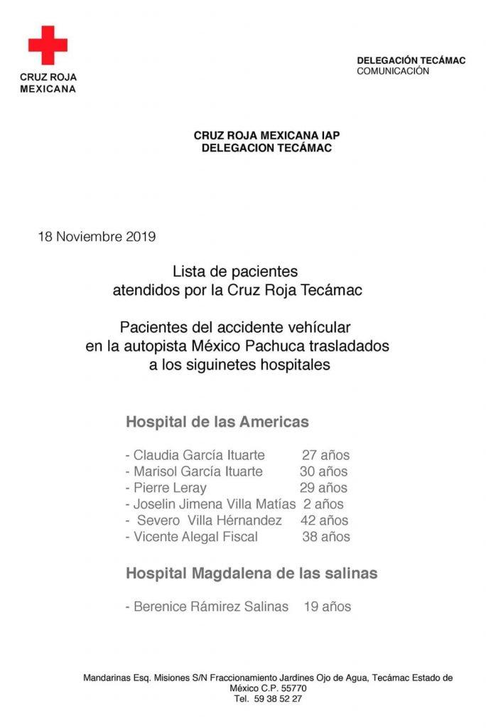 FOTO Lista de pacientes en Cruz Roja Tecamac