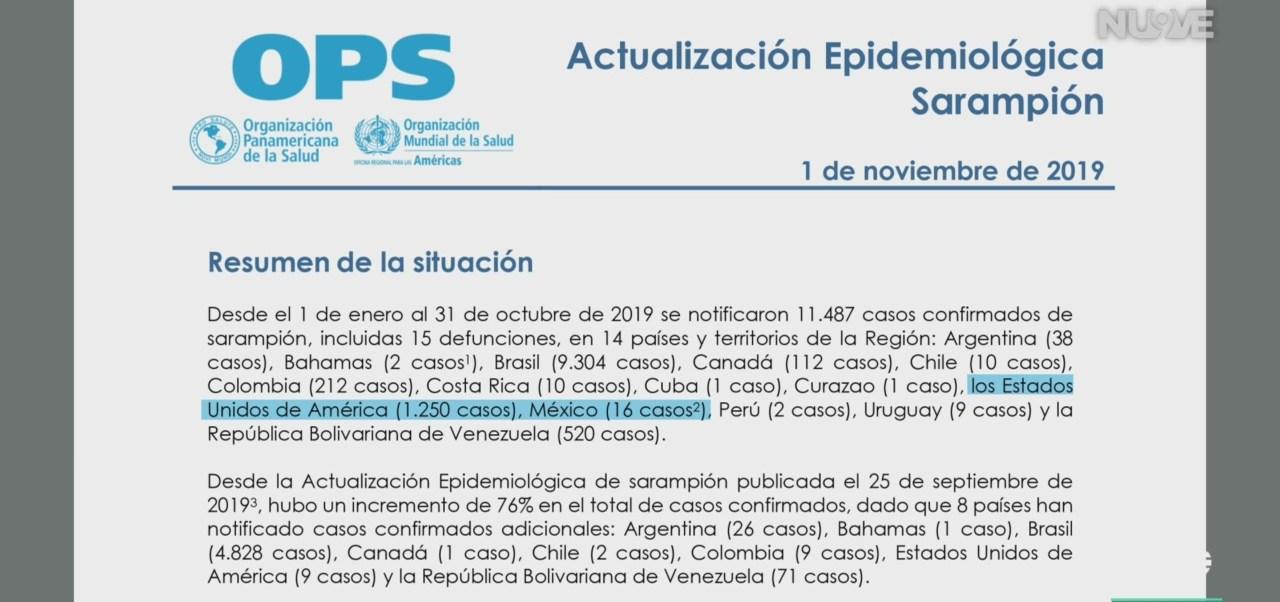 FOTO: OPS confirma 16 casos sarampión México