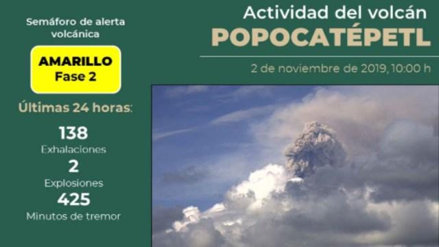 Foto: El Popocatépetl presenta una emisión continua de ceniza en los últimos minutos con dispersión hacia el Estado de México, 2 de noviembre de 2019 (Twitter @CNPC_MX)