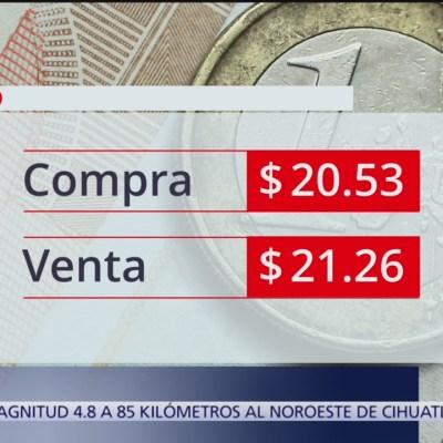 Dólar se vendió en 19.24 pesos en bancos de la CDMX