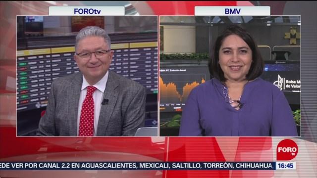 bolsa mexicana pierden pese a acuerdo comercial china eeuu
