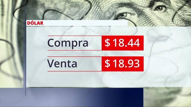 el dolar se vendio en 18 93 en la cdmx