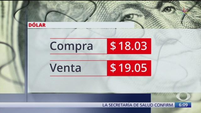 el dolar se vendio en 19 05 en la cdmx