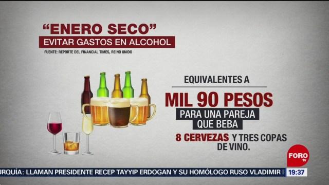 Foto: Gastos Bebidas Alcohólicas Economía Personal 8 Enero 2020