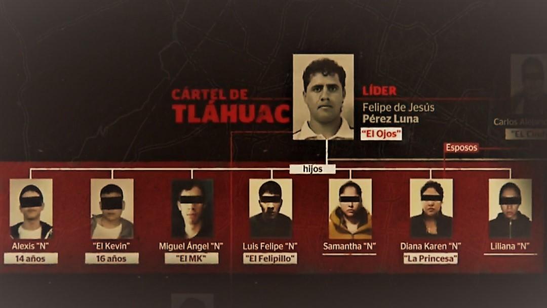 Detenidos, los peligrosos hijos de 'El Ojos', extinto líder del Cártel de Tláhuac