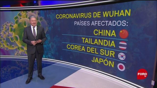 suman 18 muertes por el coronavirus de wuhan
