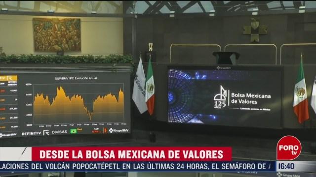 FOTO: bolsa mexicana cae por temor a coronavirus 19 de febrero