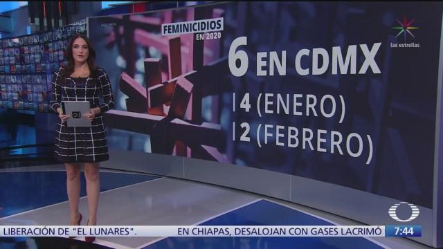 cdmx suma 6 feminicidios en