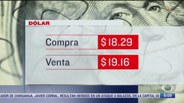 el dolar se vendio en 19 16 en la cdmx