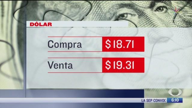 el dolar se vendio en 19 31 pesos