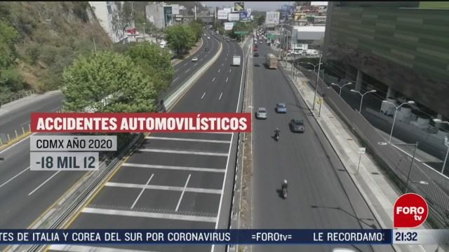 Foto: Las Avenidas Más Peligrosas Cdmx Conductores 25 Febrero 2020