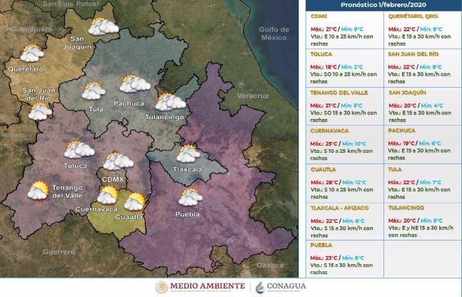 Foto: Pronóstico meteorológico para este sábado 1 de febrero