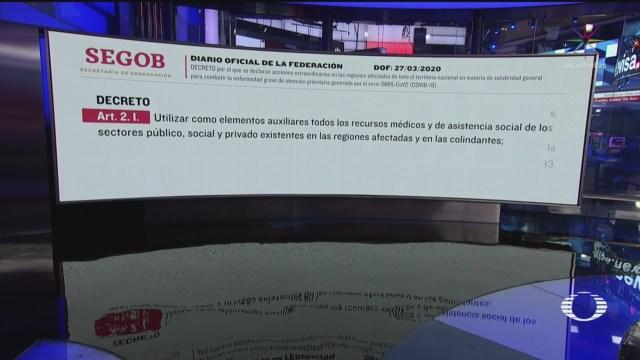 Foto: Coronavirus México Amlo Emite Decreto Relacionado Contingencia 27 Marzo 2020