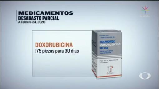 Foto: Desabasto Medicamentos Carácter Mundial Ssa 4 Marzo 2020