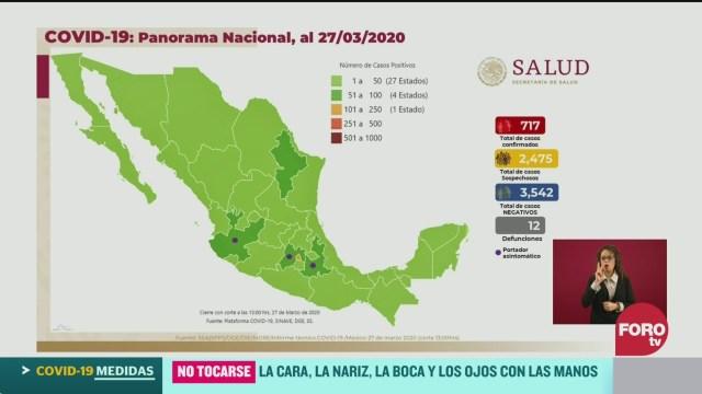 Foto: Coronavirus México Suma 12 Muertos 717 Contagios 27 Marzo 2020