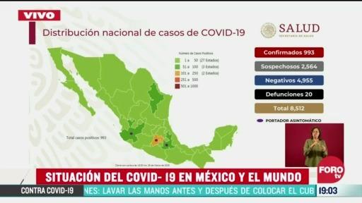 FOTO: 29 marzo 2020, mexico suma 993 contagios y 20 muertes por coronavirus