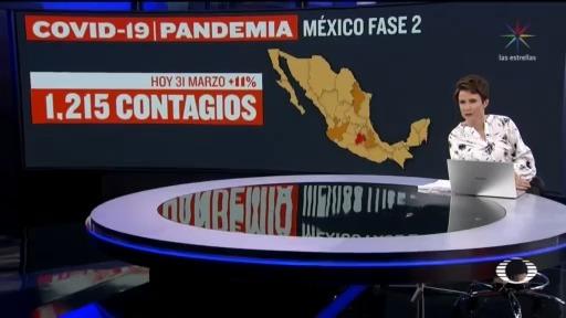 Foto: Coronavirus México Suman 29 Muertes 1215 Contagios Covid 31 Marzo 31 Marzo 2020