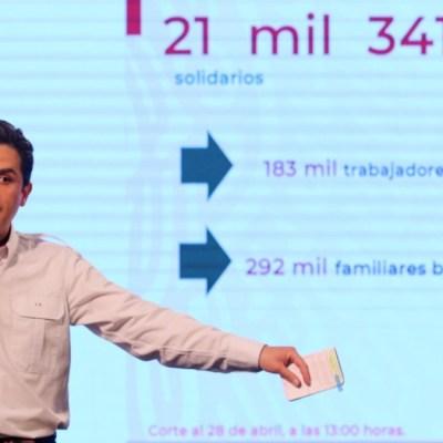 Más de 21 mil empresarios 'solidarios' reciben primeros créditos a la palabra