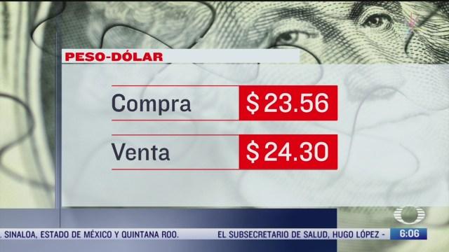 el dolar se vende en 24 30 en cdmx