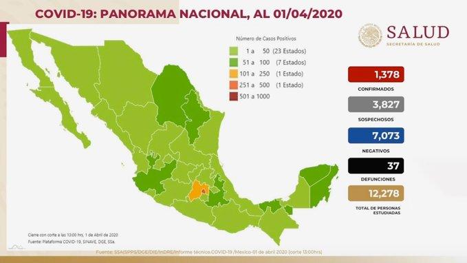 coronavirus mexico 1 abril 2020