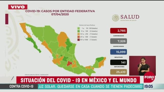 Foto: México Suma 141 Muertos Por Coronavirus Y 2 Mil 785 Contagios 7 Abril 2020