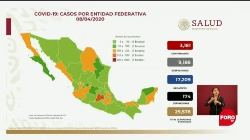 Foto: Conferencia Coronavirus México Suma 174 Muertos 3181 Contagios 8 Abril 2020