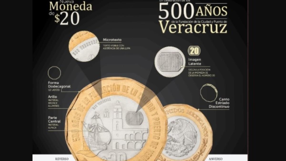 Banxico pone en circulación nueva moneda de 20 pesos