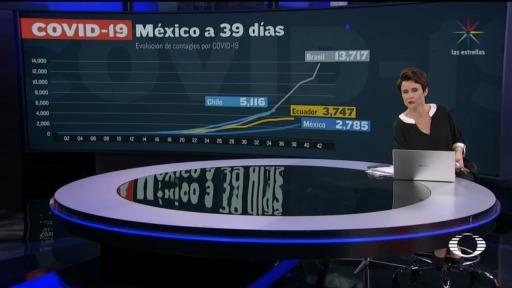 Foto: Coronavirus Suman 141 Muertos México 6 Abril 2020 7 Abril 2020