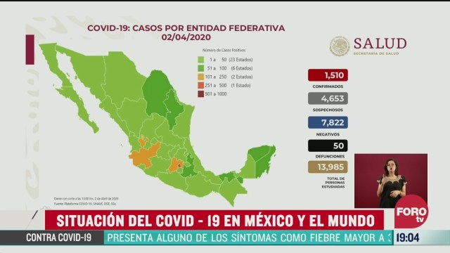 Foto: Coronavirus Conferencia Suman 50 Muertos 1510 Contagios México 2 Abril 2020