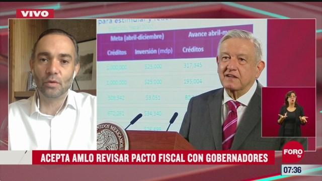acepta amlo revisar pacto fiscal con gobernadores