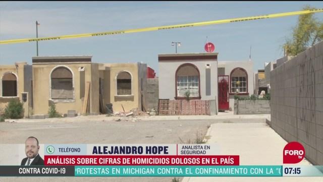 analisis sobre las cifras de homicidios dolosos en mexico