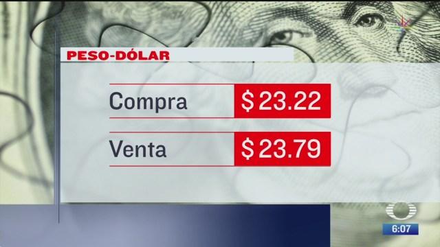 el dolar se vendio en 23 79 en la cdmx