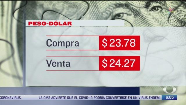 el dolar se vendio en 24 27 en la cdmx