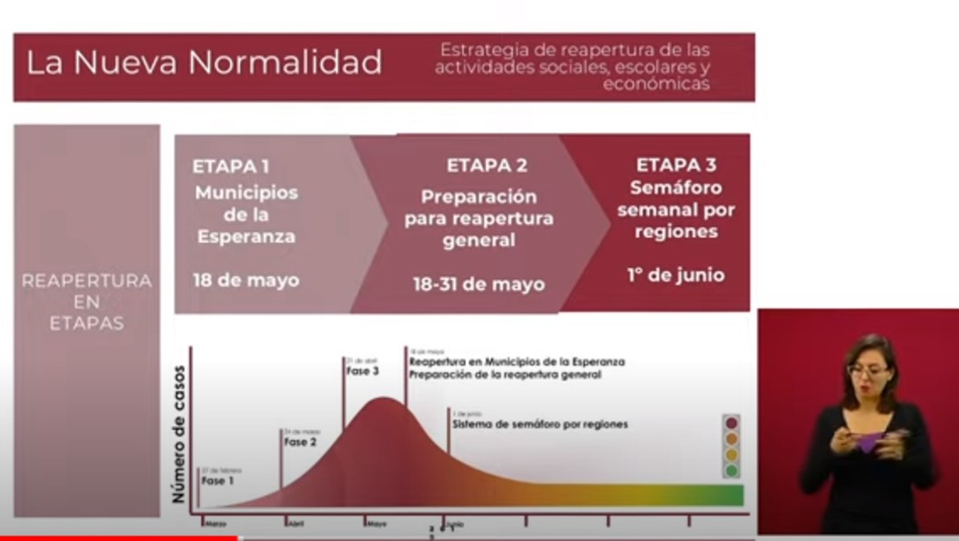 Foto: Las cuatro claves del plan de reapertura en México ante coronavirus