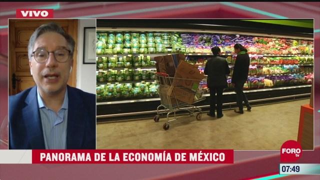 panorama de la economia de mexico
