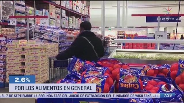 se disparan precios de alimentos en eeuu