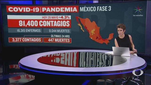 México suma 9,044 muertes por coronavirus