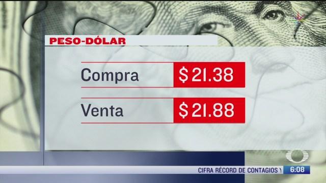 el dolar se vendio en 21 88 en la cdmx