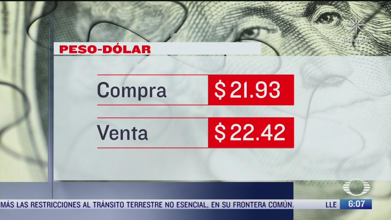 el dolar se vendio en 22 42 en la cdmx