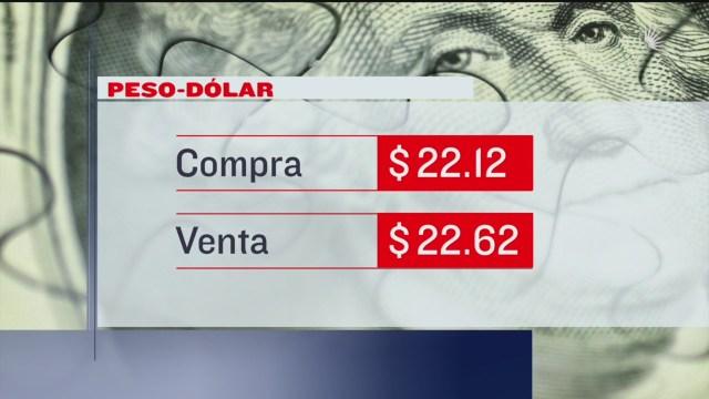 el dolar se vendio en 22 62 en la cdmx