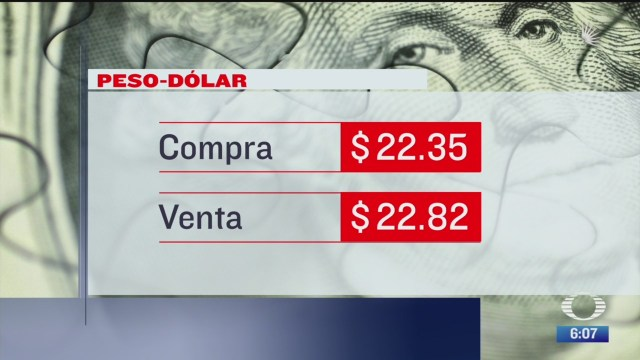 el dolar se vendio en 22 82 en la cdmx