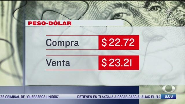 el dolar se vendio en 23 21 30 junio