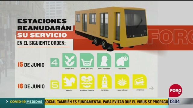 FOTO: reabren estaciones del metro y metrobus que permanecian cerradas por coronavirus
