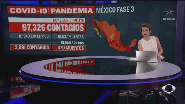 ssa confirma 10637 defunciones por coronavirus en mexico