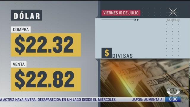 El dólar se vendió en $22.82 en la CDMX