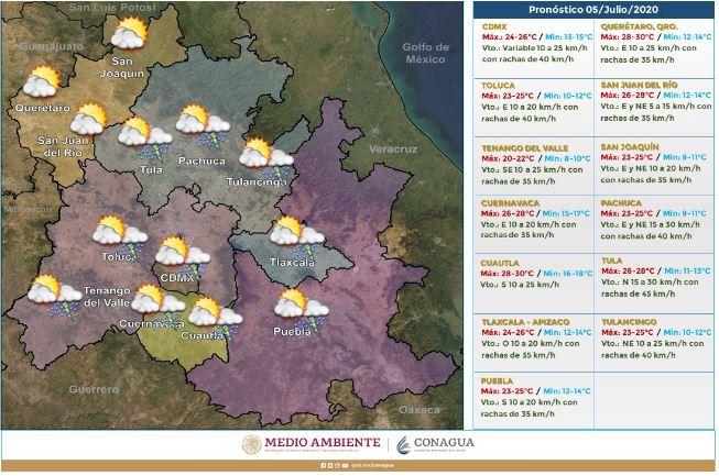 Pronóstico meteorológico del domingo 5 de julio.(Foto: https://smn.conagua.gob.mx/)
