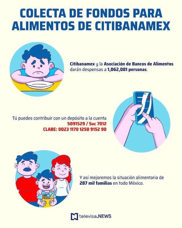 Colecta Fondos Despensas Alimentos Citibanamex